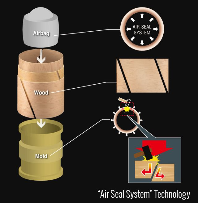 """Air Seal System"" Technology"