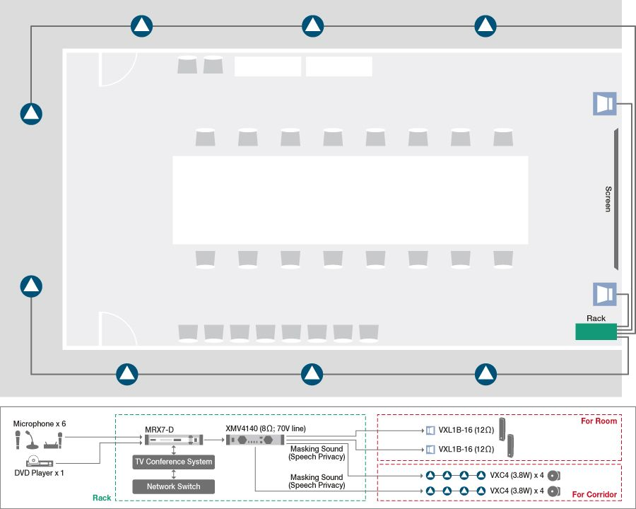 Системный пример 1: конференц-зал