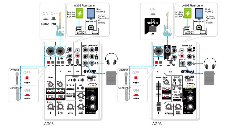 AG Series - Mobile recording with iPad - AG Series - Interfaces